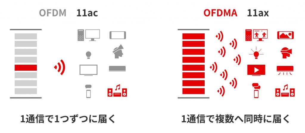 wifi6_buffalo_multi_説明図